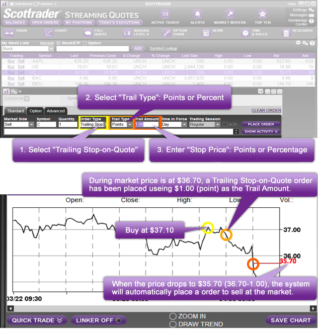Trailing Stop On Quote Fascinating Scottrade Hong Kong Online Trading And Online Investing US